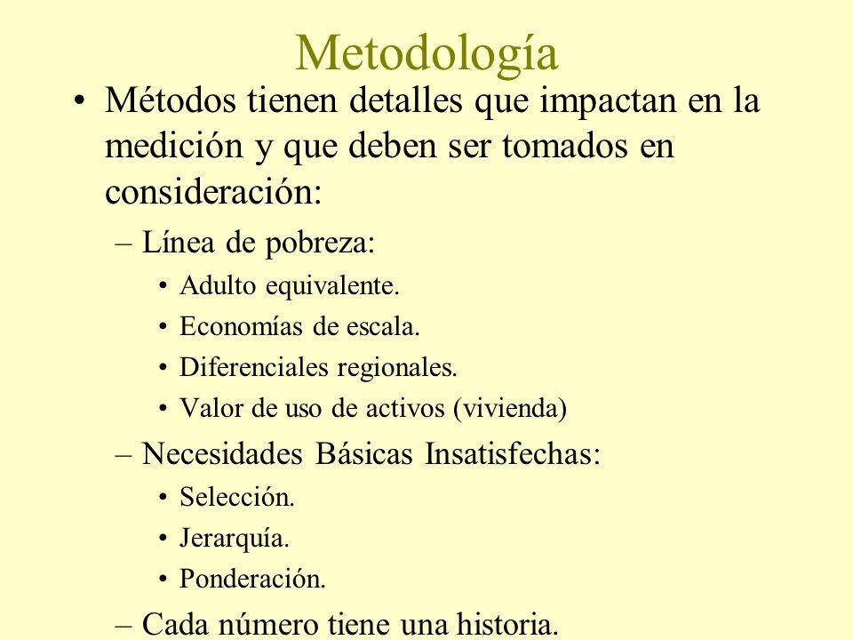 Metodología Métodos tienen detalles que impactan en la medición y que deben ser tomados en consideración: –Línea de pobreza: Adulto equivalente. Econo