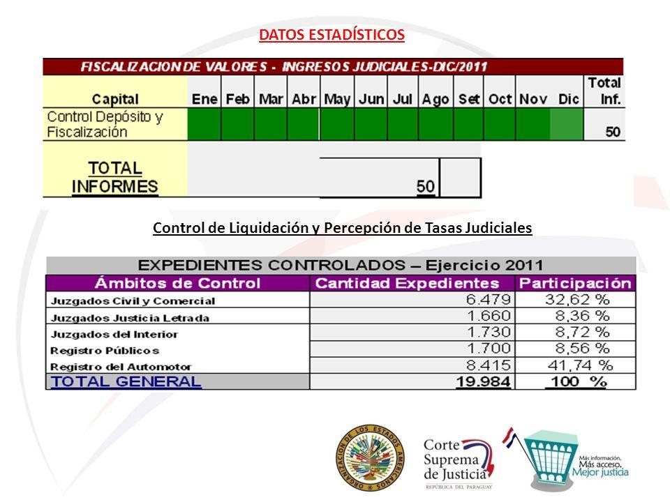 DATOS ESTADÍSTICOS Control de Liquidación y Percepción de Tasas Judiciales