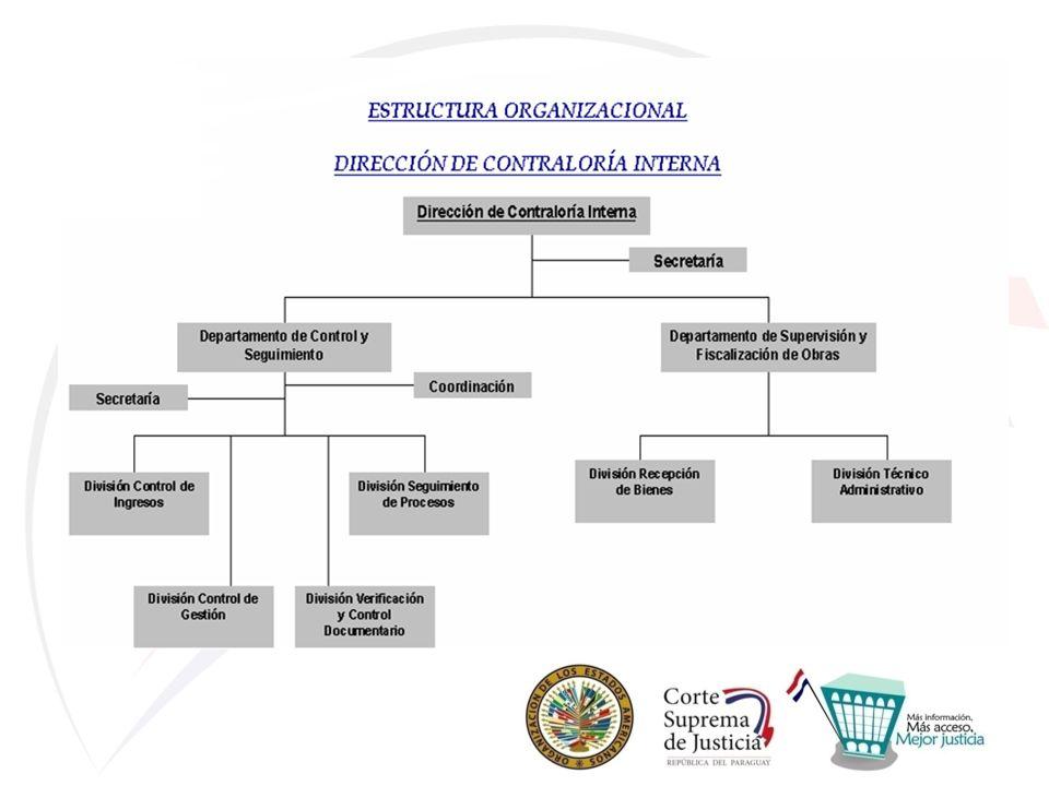 Misión Ejercer controles relacionados a los procesos concernientes a la Gestión Administrativa – Financiera, participando en el logro de la transparencia y optimización de dichos procesos, incluidos como líneas de acción en la Planificación Estratégica de la Corte Suprema de Justicia para el quinquenio 2011-2015.