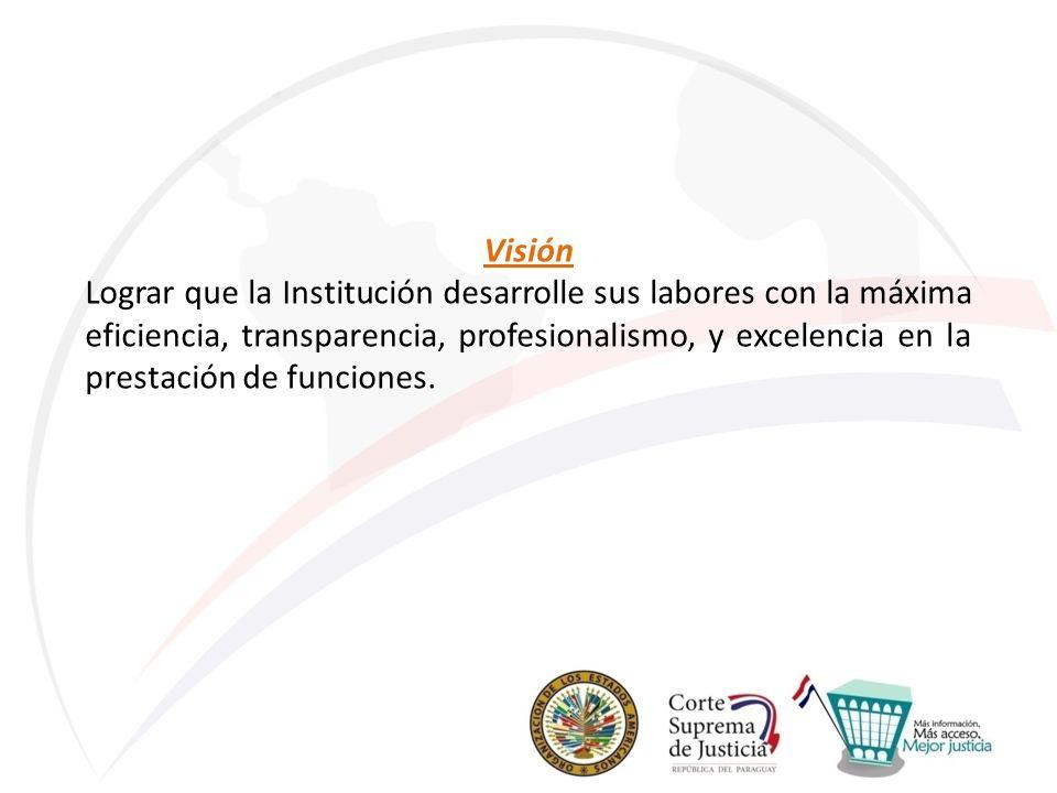 Visión Lograr que la Institución desarrolle sus labores con la máxima eficiencia, transparencia, profesionalismo, y excelencia en la prestación de fun