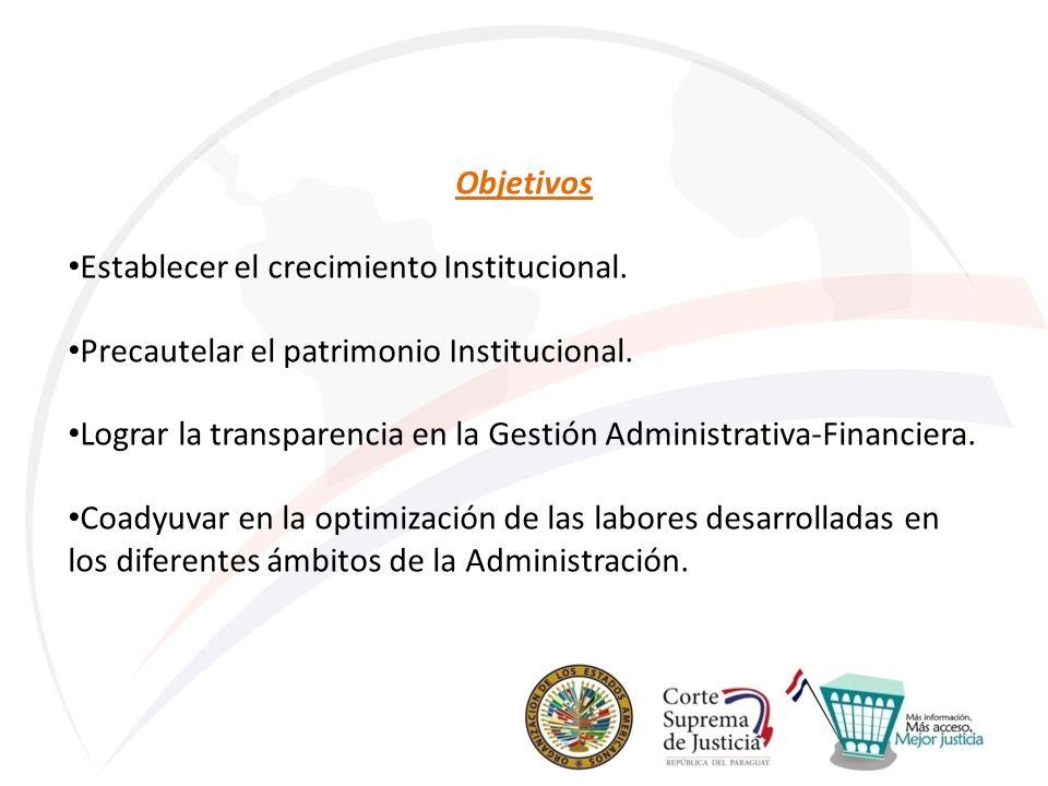 Objetivos Establecer el crecimiento Institucional. Precautelar el patrimonio Institucional. Lograr la transparencia en la Gestión Administrativa-Finan