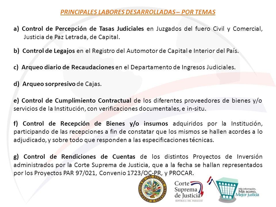 h) Verificación de Expedientes Administrativos correspondientes al pago a Proveedores de Bienes y Servicios, conforme a las adjudicaciones efectuadas por la Institución.