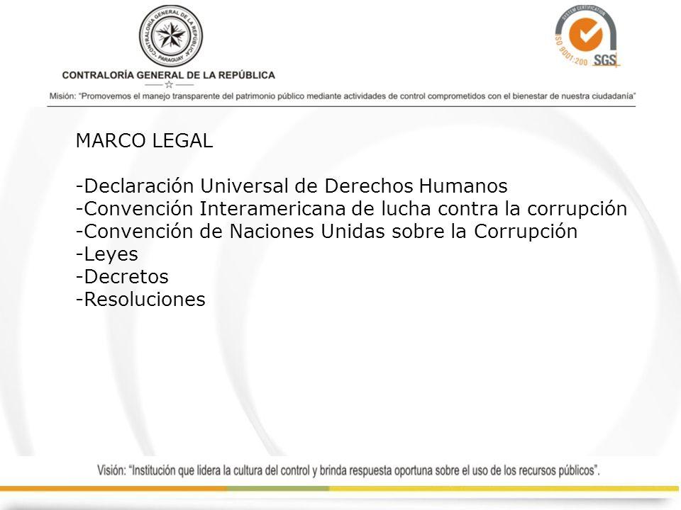 MARCO LEGAL -Declaración Universal de Derechos Humanos -Convención Interamericana de lucha contra la corrupción -Convención de Naciones Unidas sobre la Corrupción -Leyes -Decretos -Resoluciones