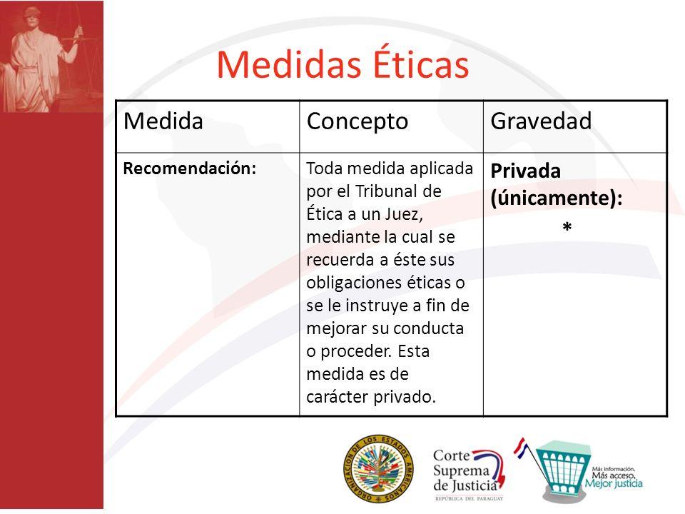 Medidas Éticas MedidaConceptoGravedad Recomendación:Toda medida aplicada por el Tribunal de Ética a un Juez, mediante la cual se recuerda a éste sus o