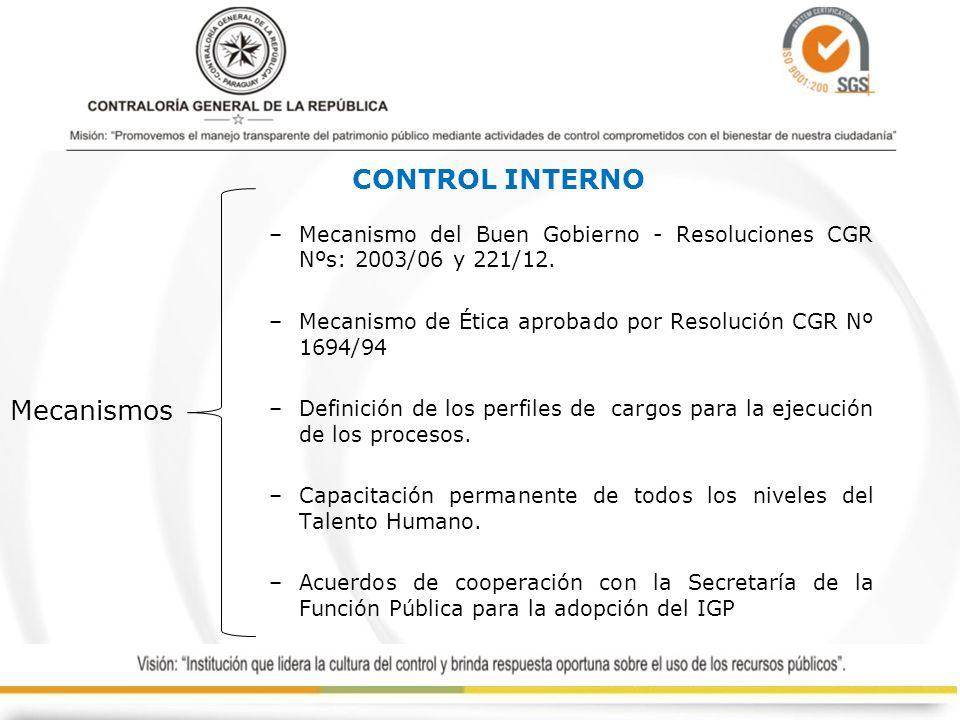 CONTROL INTERNO Mecanismos –Mecanismo del Buen Gobierno - Resoluciones CGR Nºs: 2003/06 y 221/12. –Mecanismo de Ética aprobado por Resolución CGR Nº 1
