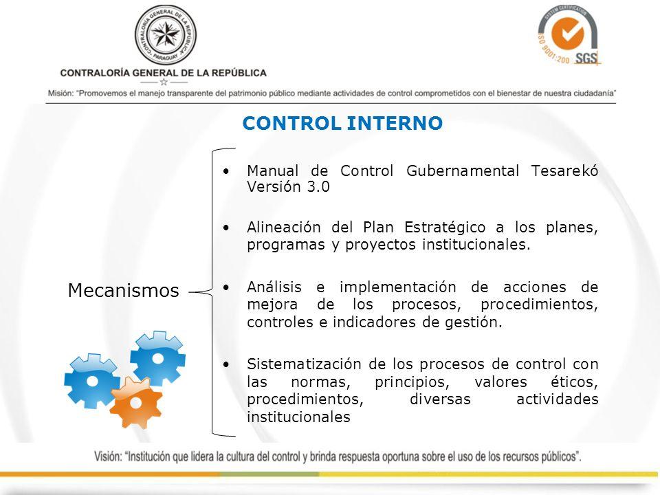 Mecanismos Manual de Control Gubernamental Tesarekó Versión 3.0 Alineación del Plan Estratégico a los planes, programas y proyectos institucionales. A