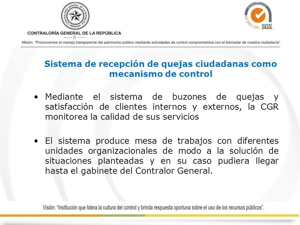 Sistema de recepción de quejas ciudadanas como mecanismo de control Mediante el sistema de buzones de quejas y satisfacción de clientes internos y ext