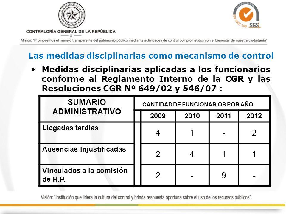 Las medidas disciplinarias como mecanismo de control Medidas disciplinarias aplicadas a los funcionarios conforme al Reglamento Interno de la CGR y la