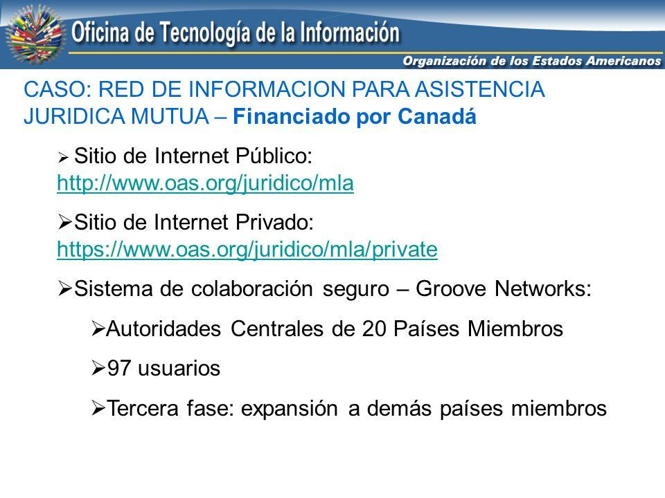 CASO: RED DE INFORMACION PARA ASISTENCIA JURIDICA MUTUA – Financiado por Canadá Sitio de Internet Público: http://www.oas.org/juridico/mla http://www.