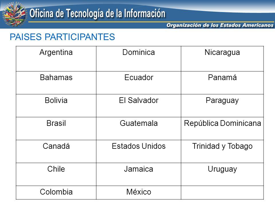 PAISES PARTICIPANTES ArgentinaDominicaNicaragua BahamasEcuadorPanamá BoliviaEl SalvadorParaguay BrasilGuatemalaRepública Dominicana CanadáEstados Unid