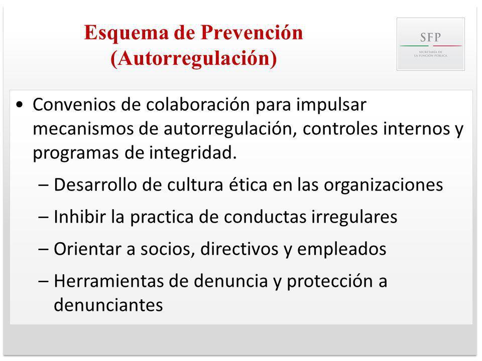Esquema de Prevención (Autorregulación) Convenios de colaboración para impulsar mecanismos de autorregulación, controles internos y programas de integ