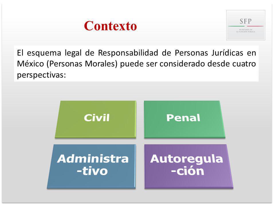 El esquema legal de Responsabilidad de Personas Jurídicas en México (Personas Morales) puede ser considerado desde cuatro perspectivas: Contexto