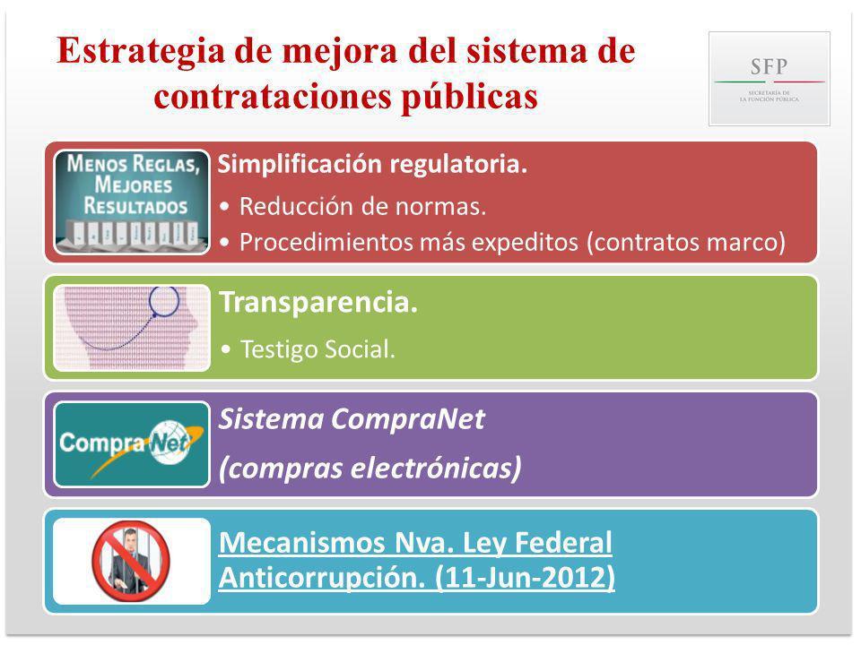 Estrategia de mejora del sistema de contrataciones públicas Simplificación regulatoria. Reducción de normas. Procedimientos más expeditos (contratos m