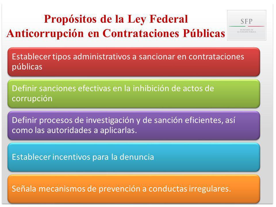 Propósitos de la Ley Federal Anticorrupción en Contrataciones Públicas Establecer tipos administrativos a sancionar en contrataciones públicas Definir