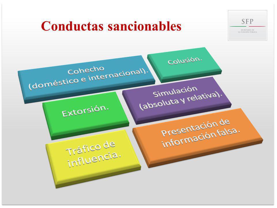 Conductas sancionables