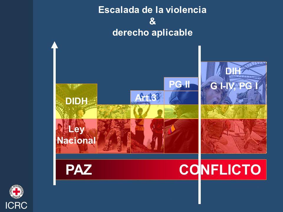 Escalada de la violencia & derecho aplicable LOAC G I-IV, PG I DIH Art.3 DDHH DIDH Ley Nacional internalinternational PAZ CONFLICTO Art.3 PG II