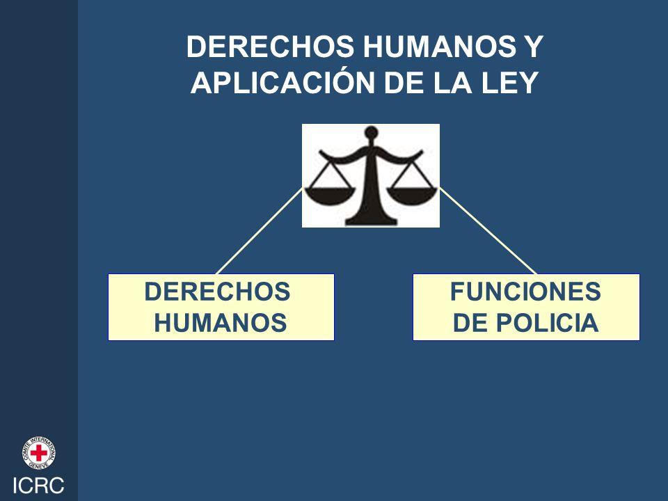 DERECHOS HUMANOS Y APLICACIÓN DE LA LEY DERECHOS HUMANOS FUNCIONES DE POLICIA