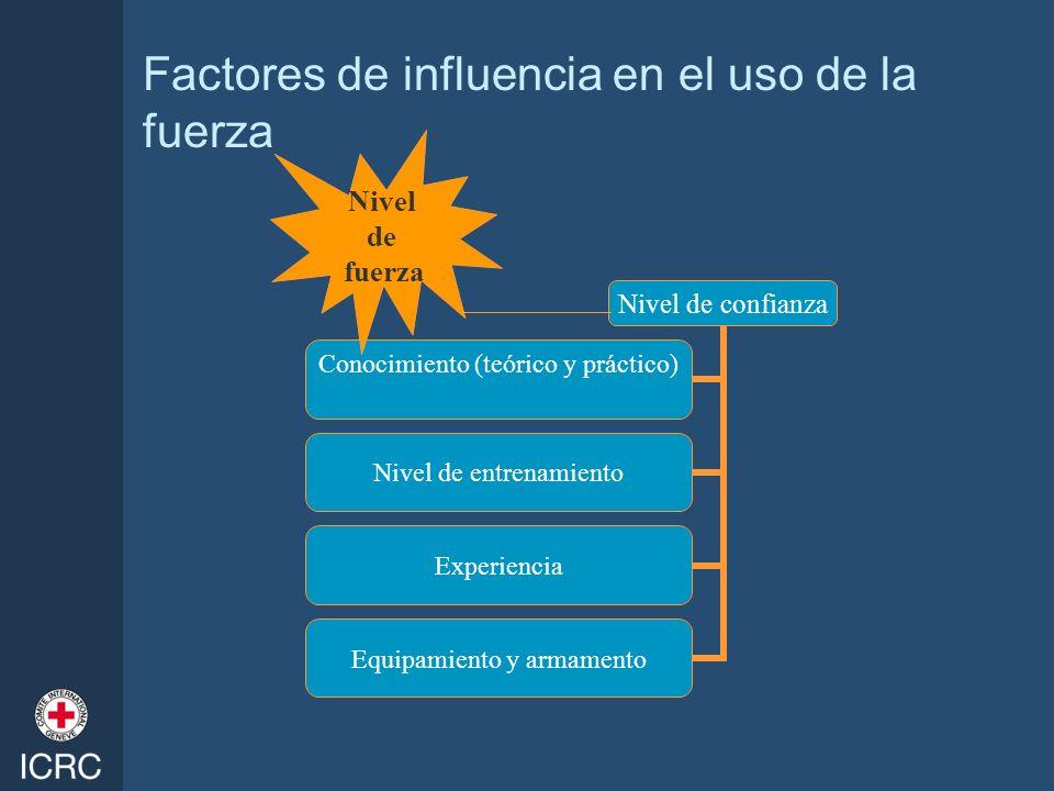 Factores de influencia en el uso de la fuerza Nivel de confianza Conocimiento (teórico y práctico) Nivel de entrenamiento Experiencia Equipamiento y a