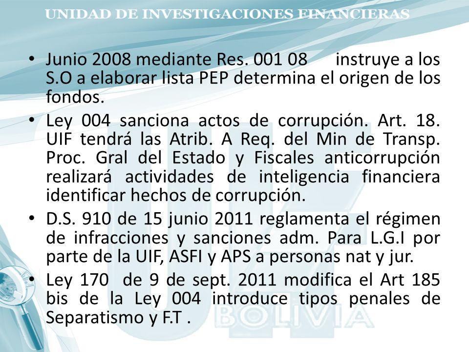 Junio 2008 mediante Res. 001 08 instruye a los S.O a elaborar lista PEP determina el origen de los fondos. Ley 004 sanciona actos de corrupción. Art.