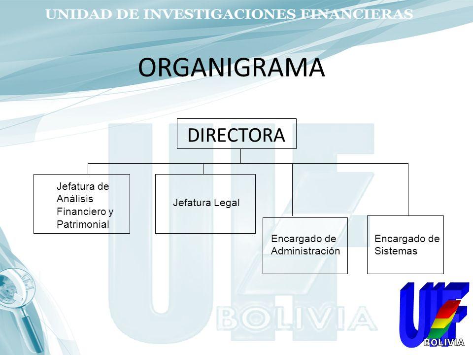 ORGANIGRAMA DIRECTORA Jefatura de Análisis Financiero y Patrimonial Jefatura Legal Encargado de Administración Encargado de Sistemas