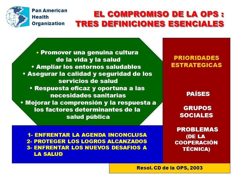 Pan American Health Organization EL COMPROMISO DE LA OPS : TRES DEFINICIONES ESENCIALES 1- ENFRENTAR LA AGENDA INCONCLUSA 2- PROTEGER LOS LOGROS ALCANZADOS 3- ENFRENTAR LOS NUEVOS DESAFIOS A LA SALUD Promover una genuina cultura de la vida y la salud Ampliar los entornos saludables Asegurar la calidad y seguridad de los servicios de salud Respuesta eficaz y oportuna a las necesidades sanitarias Mejorar la comprensión y la respuesta a los factores determinantes de la salud pública PRIORIDADES ESTRATEGICAS PAÍSES GRUPOS SOCIALES PROBLEMAS (DE LA COOPERACIÓN TÉCNICA) Resol.