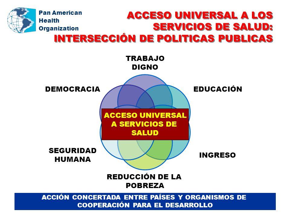 Pan American Health Organization ACCESO UNIVERSAL A LOS SERVICIOS DE SALUD: INTERSECCIÓN DE POLITICAS PUBLICAS TRABAJO DIGNO EDUCACIÓN INGRESO REDUCCIÓN DE LA POBREZA SEGURIDAD HUMANA DEMOCRACIA ACCESO UNIVERSAL A SERVICIOS DE SALUD ACCIÓN CONCERTADA ENTRE PAÍSES Y ORGANISMOS DE COOPERACIÓN PARA EL DESARROLLO