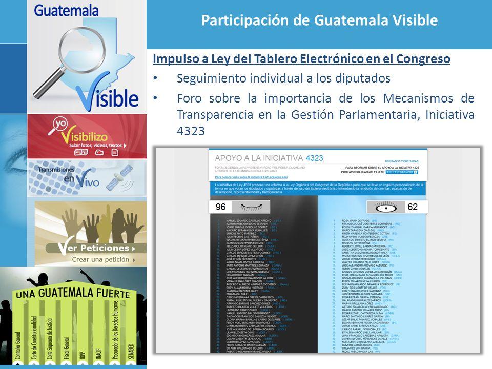 Participación de Guatemala Visible Impulso a Ley del Tablero Electrónico en el Congreso Seguimiento individual a los diputados Foro sobre la importanc