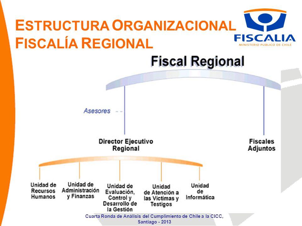 E STRUCTURA O RGANIZACIONAL F ISCALÍA R EGIONAL Cuarta Ronda de Análisis del Cumplimiento de Chile a la CICC, Santiago - 2013