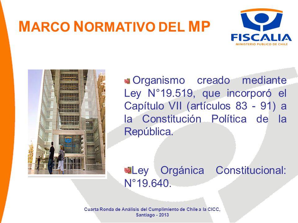 M ARCO N ORMATIVO DEL MP Organismo creado mediante Ley N°19.519, que incorporó el Capítulo VII (artículos 83 - 91) a la Constitución Política de la República.