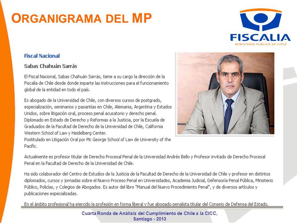 O RGANIGRAMA DEL MP Cuarta Ronda de Análisis del Cumplimiento de Chile a la CICC, Santiago - 2013