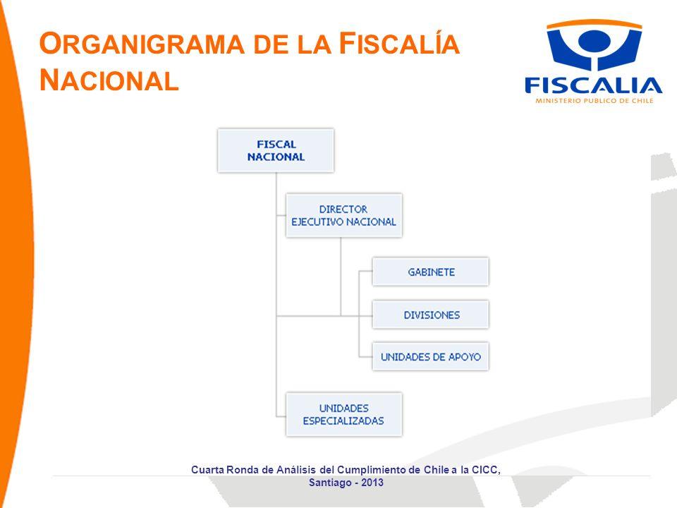 O RGANIGRAMA DE LA F ISCALÍA N ACIONAL Cuarta Ronda de Análisis del Cumplimiento de Chile a la CICC, Santiago - 2013