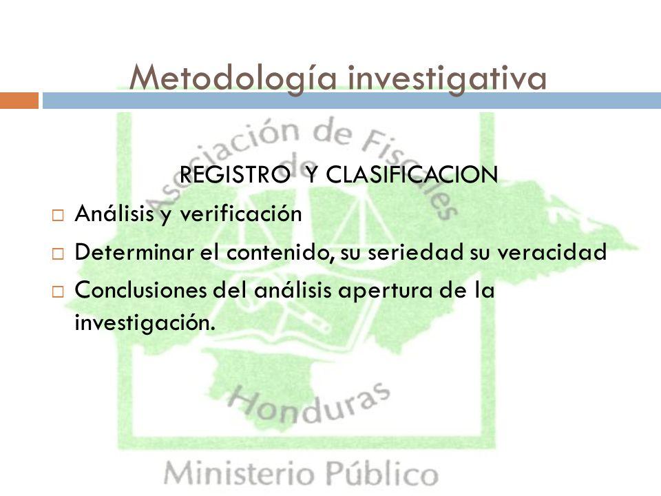 Metodología investigativa REGISTRO Y CLASIFICACION Análisis y verificación Determinar el contenido, su seriedad su veracidad Conclusiones del análisis