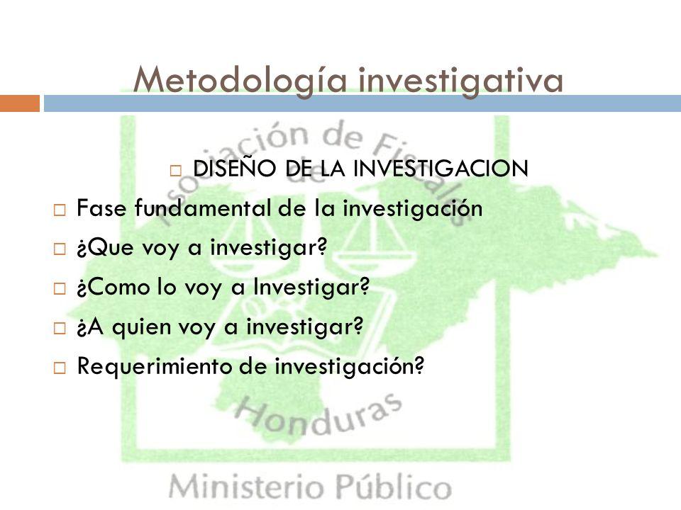 Metodología investigativa DISEÑO DE LA INVESTIGACION Fase fundamental de la investigación ¿Que voy a investigar? ¿Como lo voy a Investigar? ¿A quien v