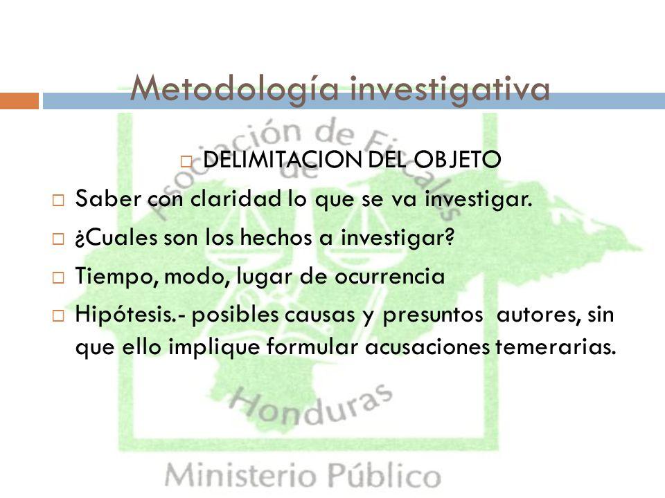 Metodología investigativa DELIMITACION DEL OBJETO Saber con claridad lo que se va investigar. ¿Cuales son los hechos a investigar? Tiempo, modo, lugar