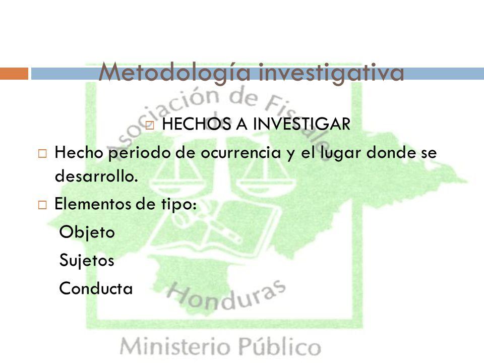 Metodología investigativa HECHOS A INVESTIGAR Hecho periodo de ocurrencia y el lugar donde se desarrollo. Elementos de tipo: Objeto Sujetos Conducta
