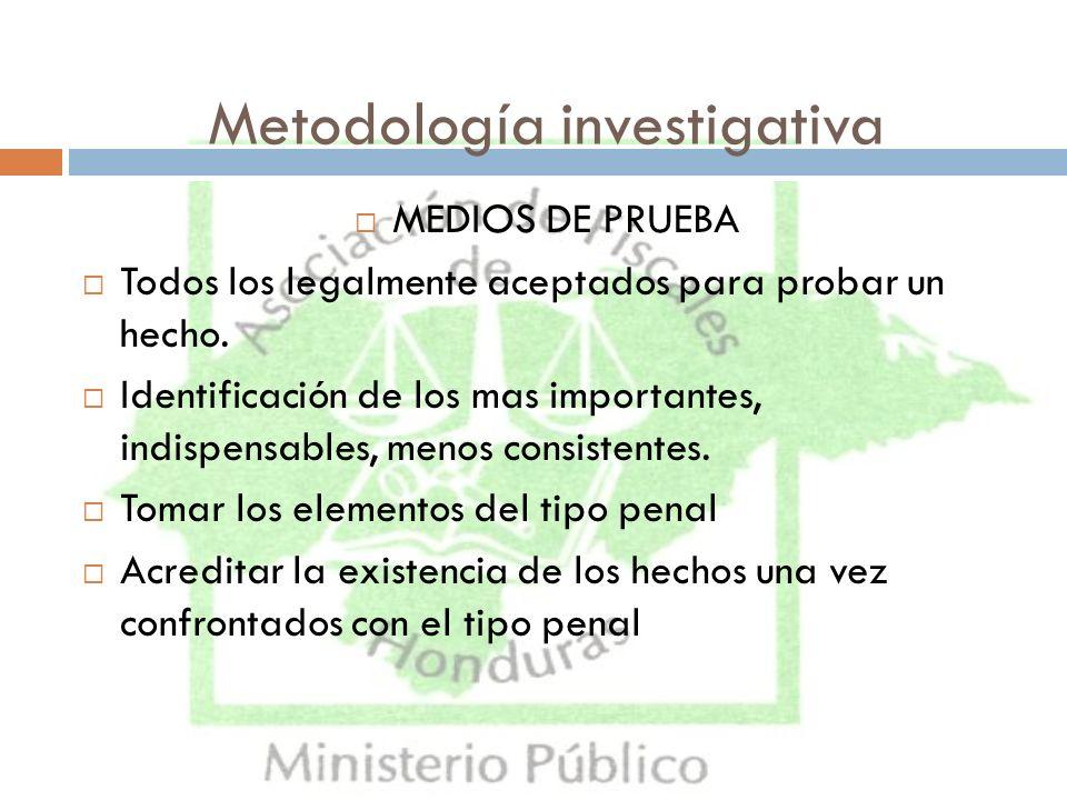 Metodología investigativa MEDIOS DE PRUEBA Todos los legalmente aceptados para probar un hecho. Identificación de los mas importantes, indispensables,