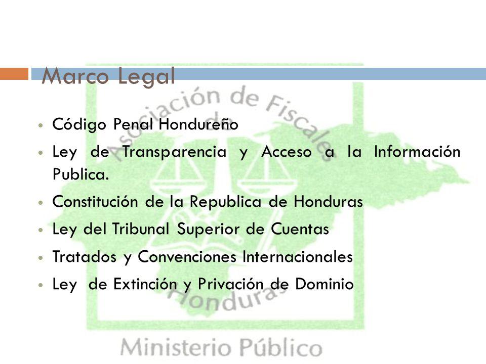 Marco Legal Código Penal Hondureño Ley de Transparencia y Acceso a la Información Publica. Constitución de la Republica de Honduras Ley del Tribunal S