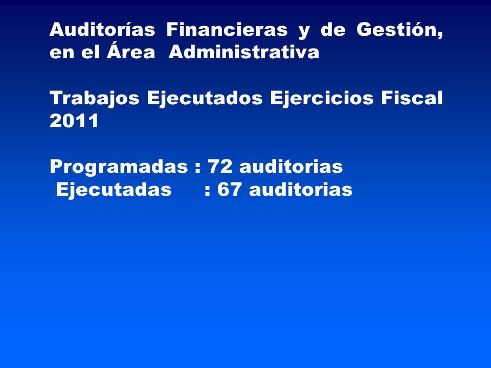 Trabajos que se realizan Auditorías Financieras y de Gestión, en el Área Administrativa Trabajos Ejecutados Ejercicios Fiscal 2011 Programadas : 72 auditorias Ejecutadas : 67 auditorias