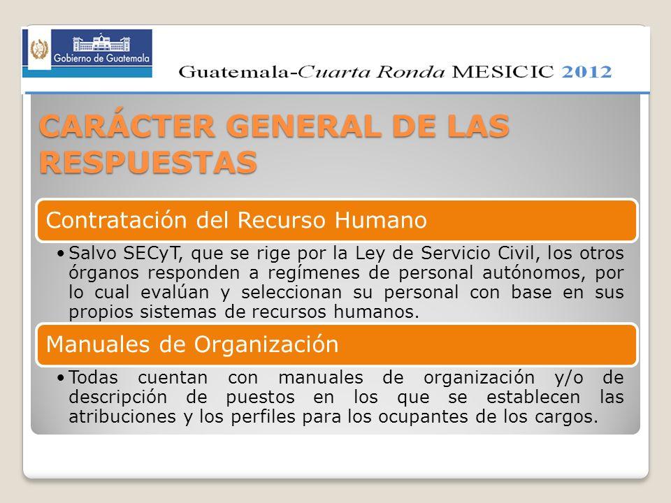CARÁCTER GENERAL DE LAS RESPUESTAS Contratación del Recurso Humano Salvo SECyT, que se rige por la Ley de Servicio Civil, los otros órganos responden