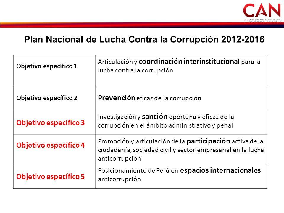 Plan Nacional de Lucha Contra la Corrupción 2012-2016 Objetivo específico 1 Articulación y coordinación interinstitucional para la lucha contra la cor