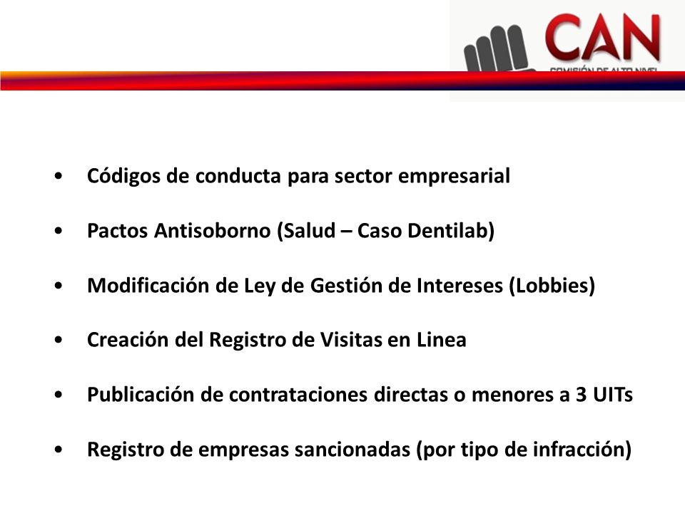 Códigos de conducta para sector empresarial Pactos Antisoborno (Salud – Caso Dentilab) Modificación de Ley de Gestión de Intereses (Lobbies) Creación