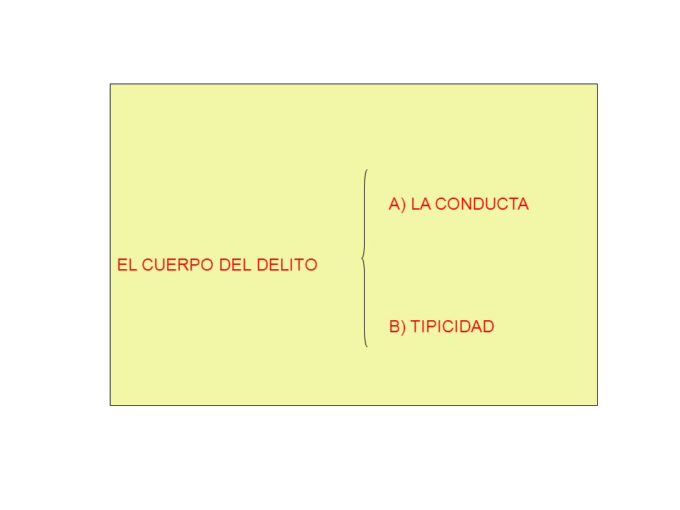 A) LA CONDUCTA EL CUERPO DEL DELITO B) TIPICIDAD