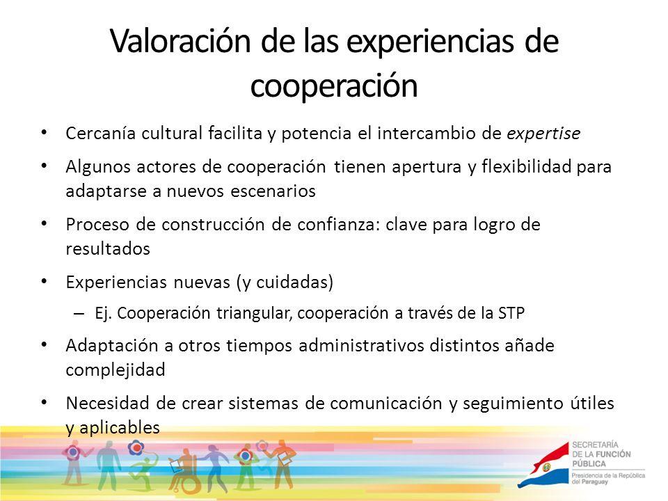 Valoración de las experiencias de cooperación Cercanía cultural facilita y potencia el intercambio de expertise Algunos actores de cooperación tienen apertura y flexibilidad para adaptarse a nuevos escenarios Proceso de construcción de confianza: clave para logro de resultados Experiencias nuevas (y cuidadas) – Ej.