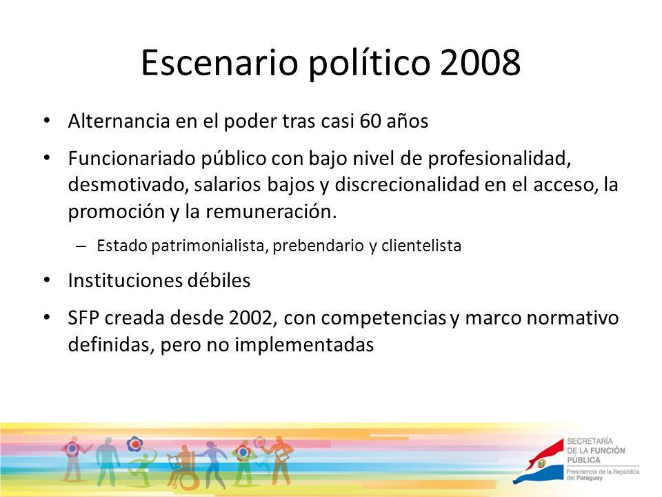 Escenario político 2008 Alternancia en el poder tras casi 60 años Funcionariado público con bajo nivel de profesionalidad, desmotivado, salarios bajos y discrecionalidad en el acceso, la promoción y la remuneración.