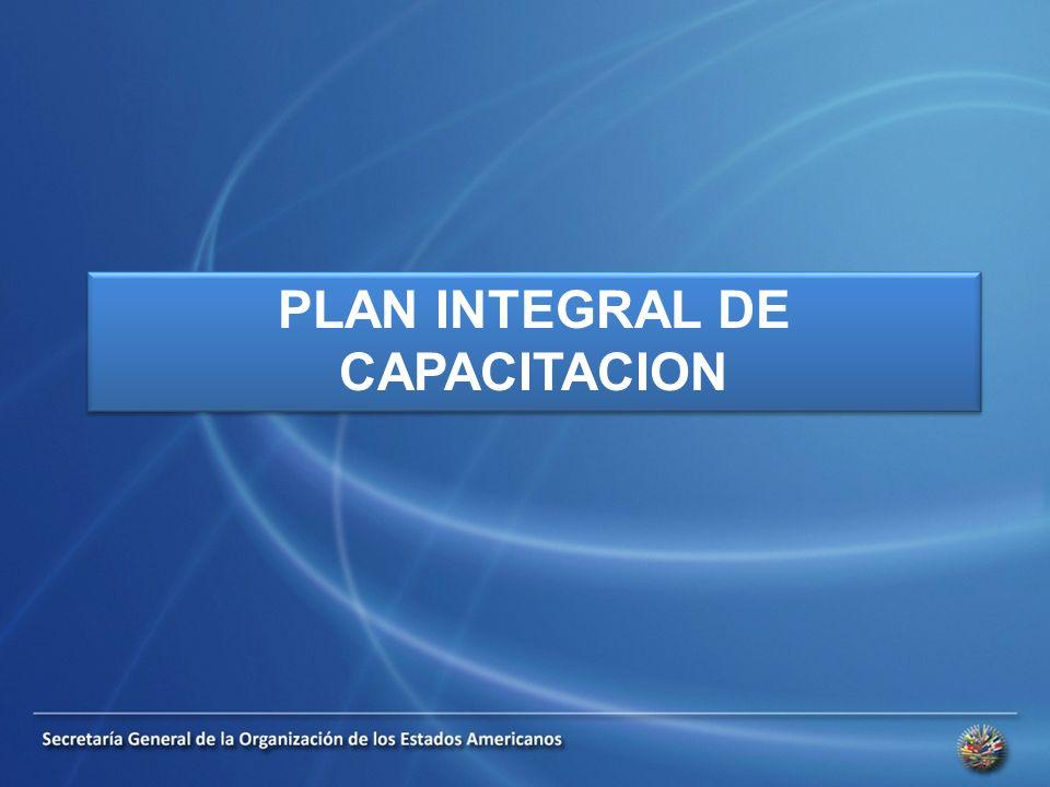 PLAN INTEGRAL DE CAPACITACION