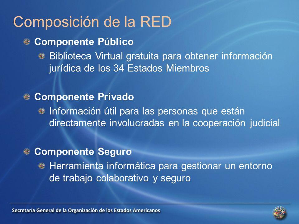Consideraciones Iniciales Facilitar comunicaciones seguras entre Autoridades Centrales de Asistencia Judicial Mutua.