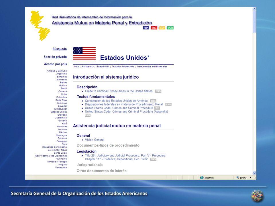 Información preparatoria para futuras reuniones Directorios Sumarios Encuestas Cuestionarios y sus respuestas Componente Privado Composición de la RED