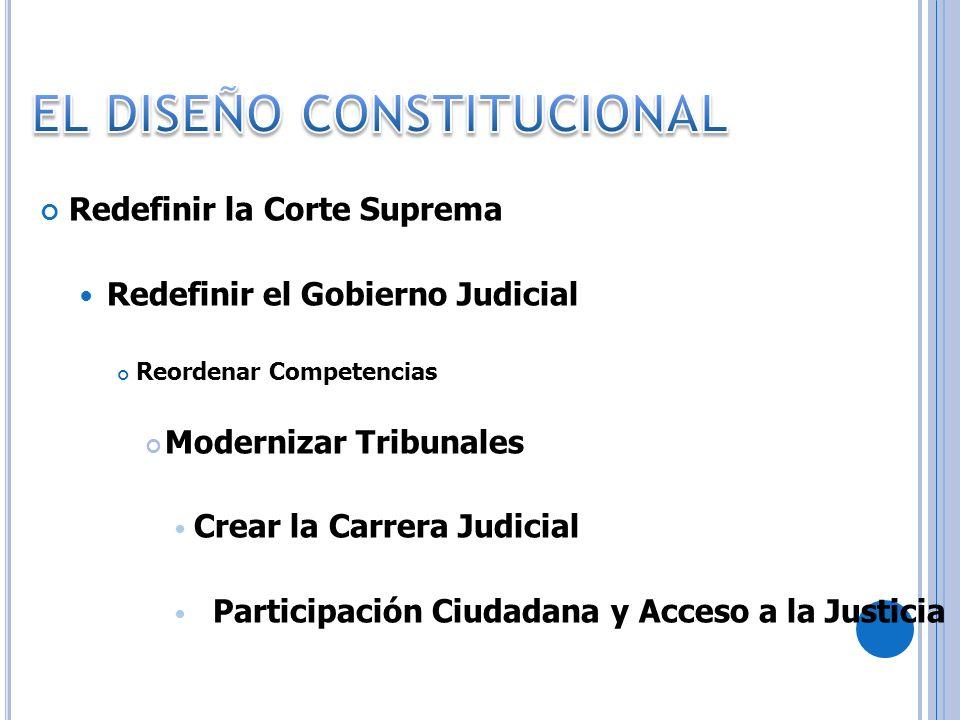 Redefinir la Corte Suprema Redefinir el Gobierno Judicial Reordenar Competencias Modernizar Tribunales Crear la Carrera Judicial Participación Ciudada