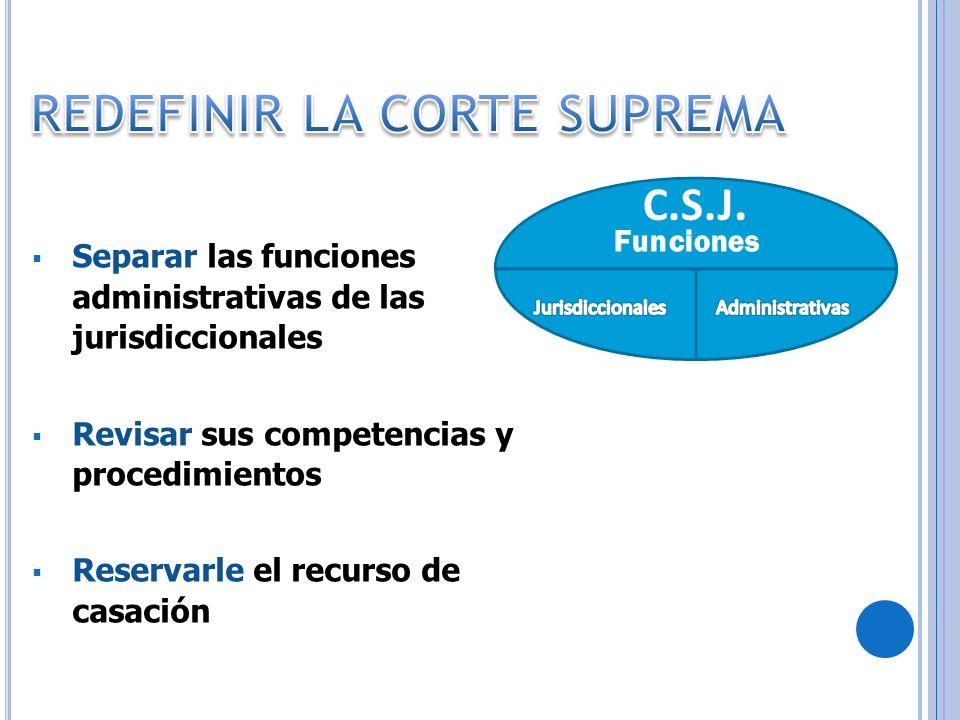 Separar las funciones administrativas de las jurisdiccionales Revisar sus competencias y procedimientos Reservarle el recurso de casación C.S.J. Funci