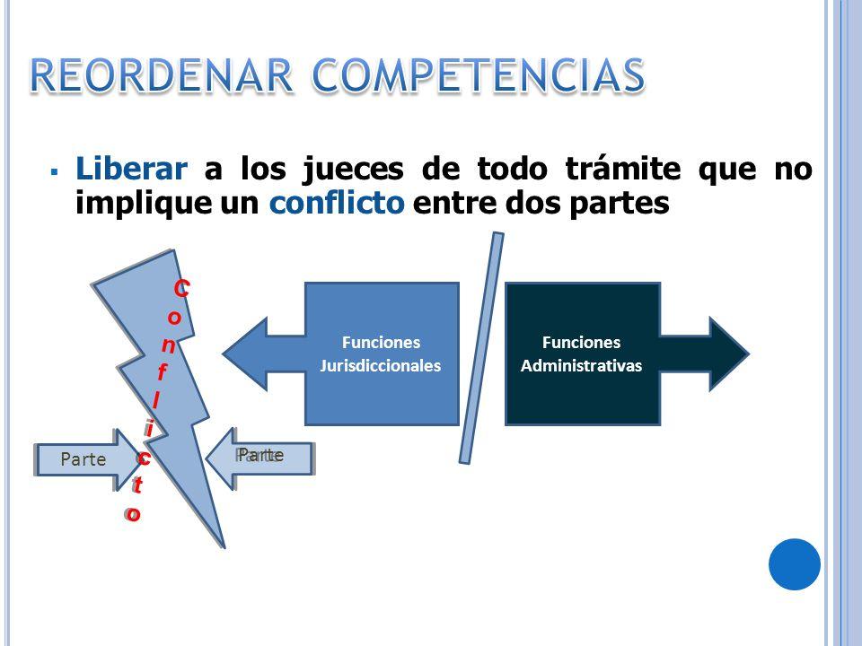 Liberar a los jueces de todo trámite que no implique un conflicto entre dos partes Parte ConflictoConflicto ConflictoConflicto Funciones Jurisdicciona